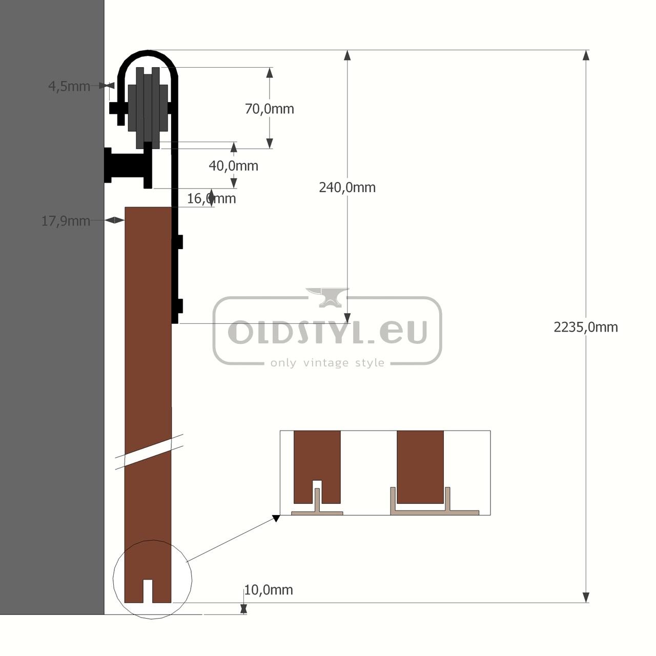overview scheme door guide karo
