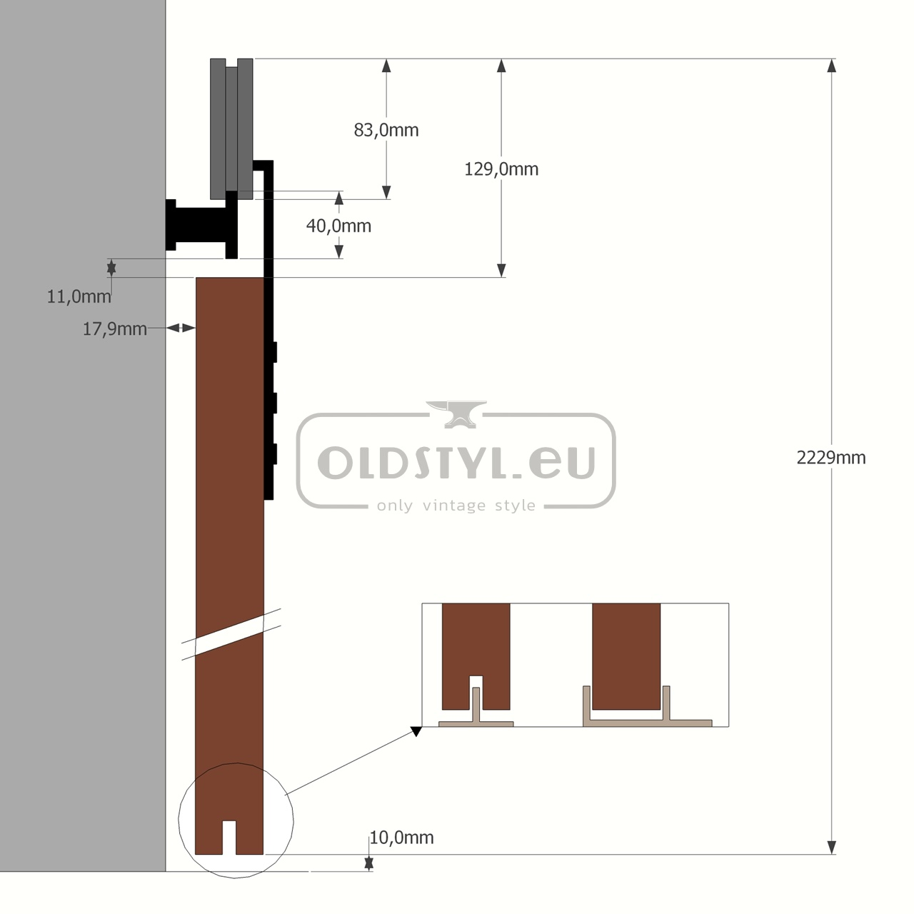 overview scheme door guide obręcz