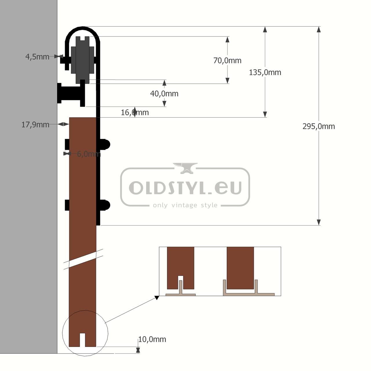overview scheme door guide old