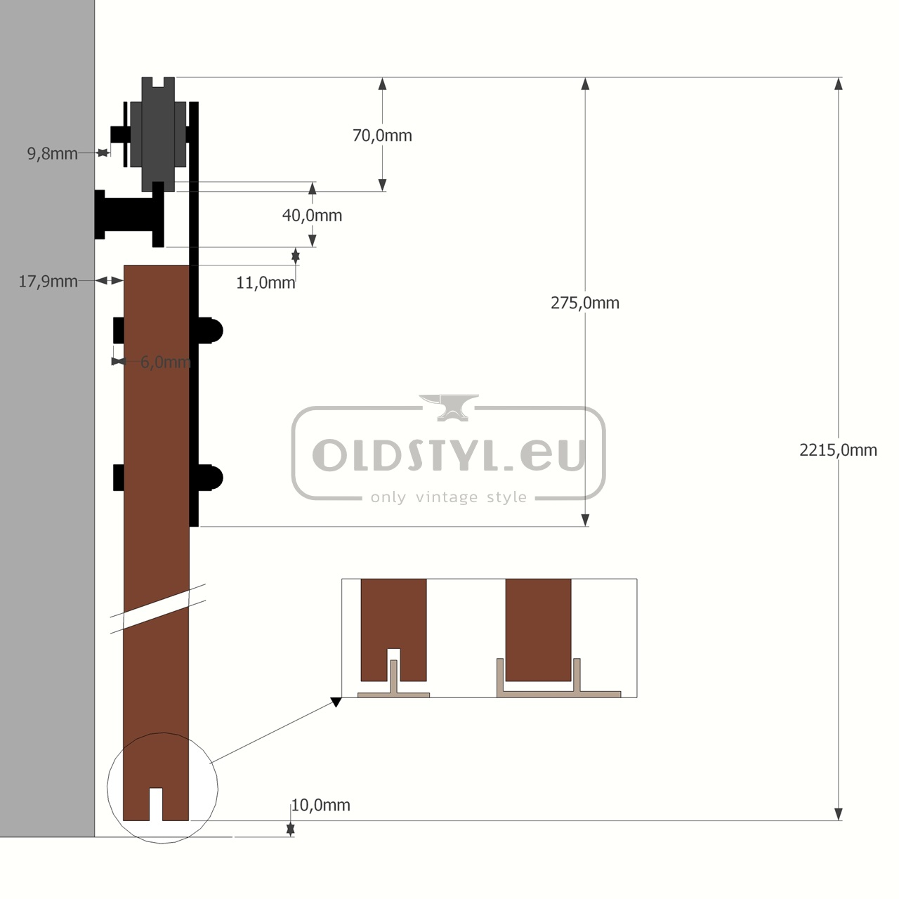 overview scheme door guide roka